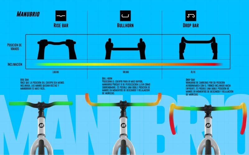 Una bicicleta fixie más rapida